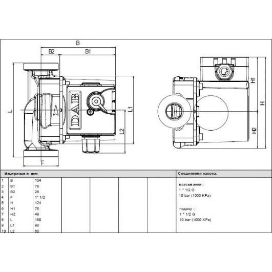 Циркуляционные насосы DAB VA 65/180M